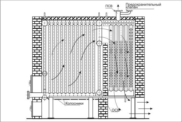Chaudiere condensation impot 2013 estimation devis travaux les abymes soci - Quelle chaudiere a condensation choisir ...